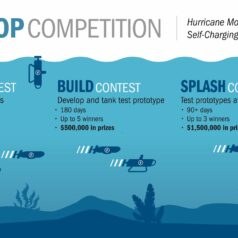 """Ocean Observing Prize – DEVELOP Competition"""